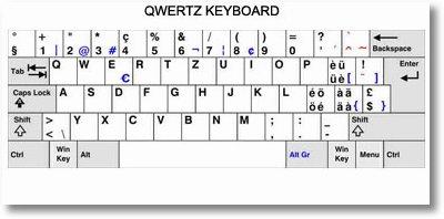 key-qwertz
