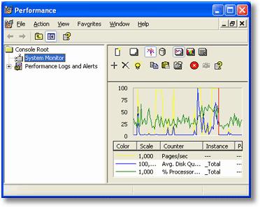 how to run perfmon on windows 2008